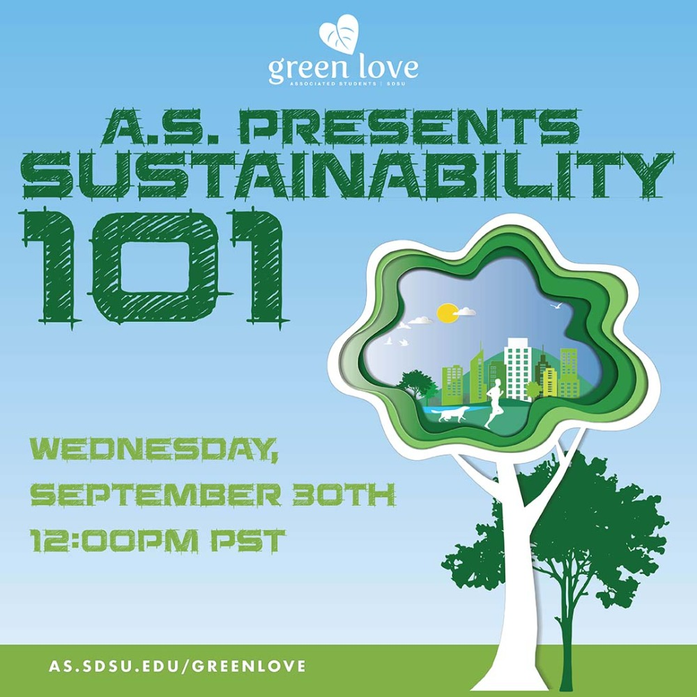 Green Lunch Bag Series: Sustainability 101