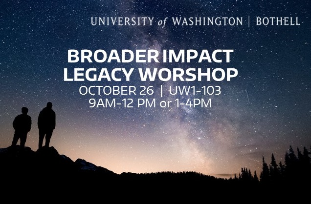 BI Legacy Morning Workshop