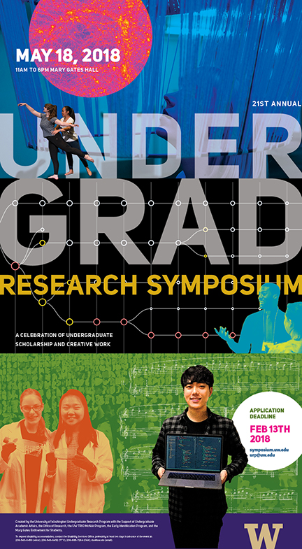 21st Annual Undergraduate Research Symposium