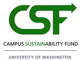Campus Sustainability Fund (CSF) Committee Meeting